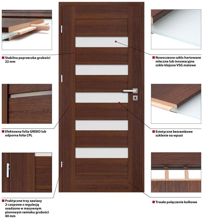 drzwi-ramowe-konstrukcja